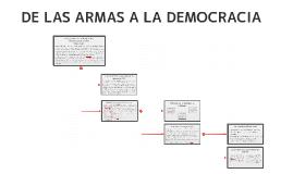 DE LAS ARMAS A LA DEMOCRACIA