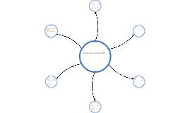 SEMI-AUTOMATICO: Los controladores que pertenecen a esta cla
