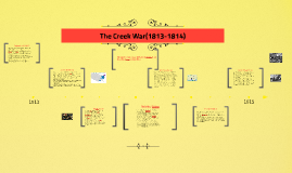 The Creek War