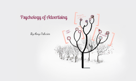 Psychology of Advertisment