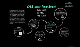 Child Labor Amendment