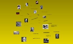 Copy of Politics of the Roaring Twenties