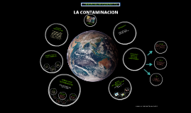 Copy of -LA CONTAMINACION