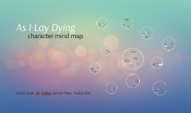 Copy of Copy of As I Lay Dying Character Mind Map