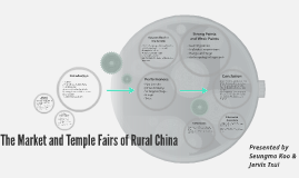 Rural Popular China in Pre-Modern Times