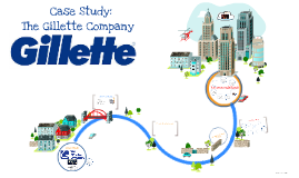 Gillette Company Case Study - AAST Egypt MBA -