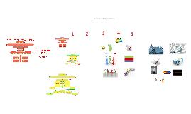 Copy of Consejo Comunal