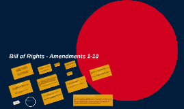 Copy of Bill of Rights - Amendments 1-10