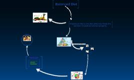 Copy of BALANCE DIET