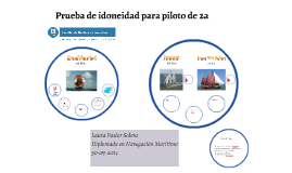 Copy of Prueba de idoneidad para piloto de segunda.