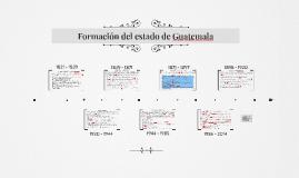 Copy of Copy of Formación del estado de Guatemala