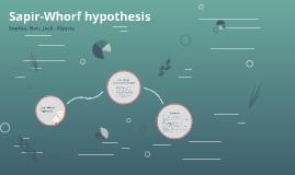 Copy of Sapir-Whorf hypothesis