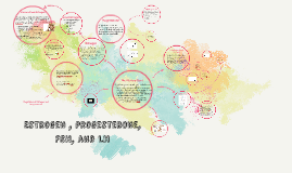 Estrogen , Progestrone, FSH, and LH
