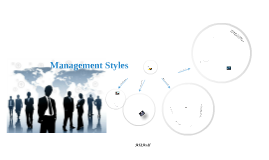 Copy of Management Styles