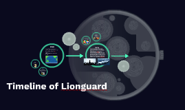 Timeline of Lionguard