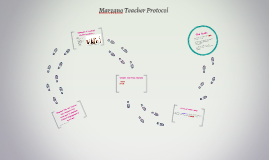Element #26: the teacher uses response rate techniques to ma