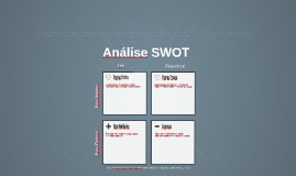 Cópia de Análise SWOT