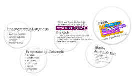 Programming with SCRATCH