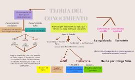 Copy of TEORIA DEL CONOCIMIENTO