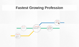 Fastest Growing Profession