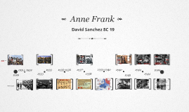 Timeline Anne Frank