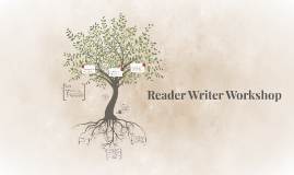 Reader Writer Workshop