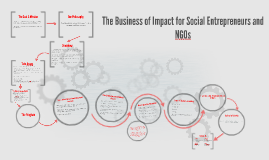 Copy of The Business of Impact