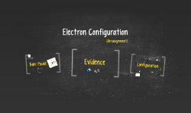 Copy of Electron Configuration