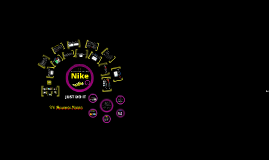 Copy of Nike Sustainability Presentation