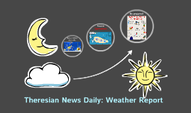Theresian News Daily: Weather Report