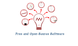 Copy of Copy of Free and open source software presentation