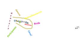 Conceptos generales de Comunicación