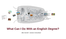 COPY of What can I do with an English degree?