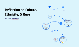 Reflection on Culture, Ethnicity, & Race