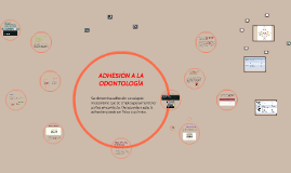 Copy of Fallas Adhesivas de la dentina