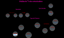 Copy of Análisis de textos comunicativos