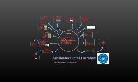 Arhitectura Intel Larrabee