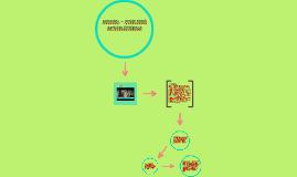 Danacol - Pubblicità anticolesterolo