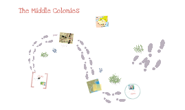 Copy of Middle Colonies