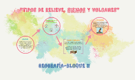 RELIEVES, VULCANISMO Y SISMICIDAD