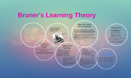 Copy of Bruner's Learning Theory