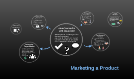 Copy of Marketing a Product