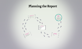 Copy of Planning the Report