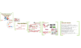 Manresa - Eines 2.0 per a la Recerca de Feina (CIO)