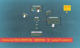 Copie de L'Epreuve ACTION DE PROMOTION ANIMATION- E11 - du Bac Pro Commerce
