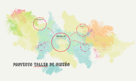 Proyecto TAller de diseño