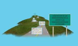 Copy of ADQUISICIÓN DE LAS HERRAMIENTAS DE LA MENTE Y LAS FUNCIONES