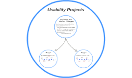 Sample Usability Projects