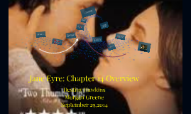 jane eyres presentation chapters 2 4 Jane eyre by charlotte brontë - chapter ii summary and analysis.