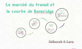 La courbe de Beveridge